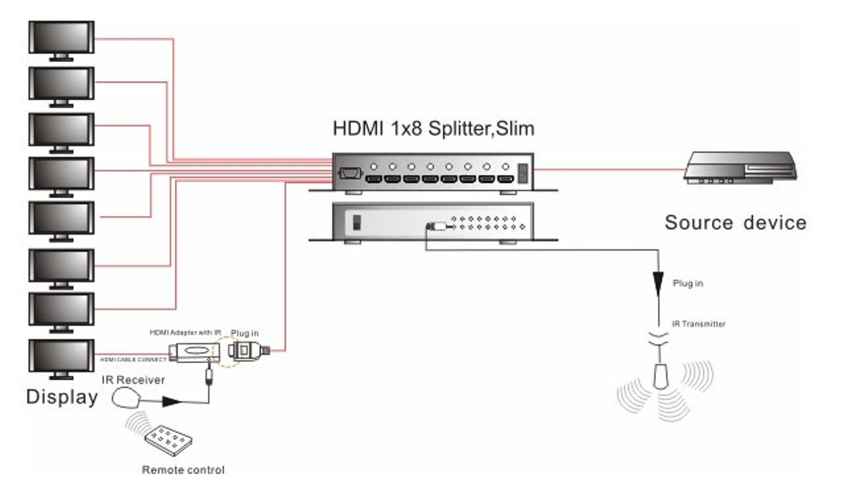 Схема сплиттера телевизор