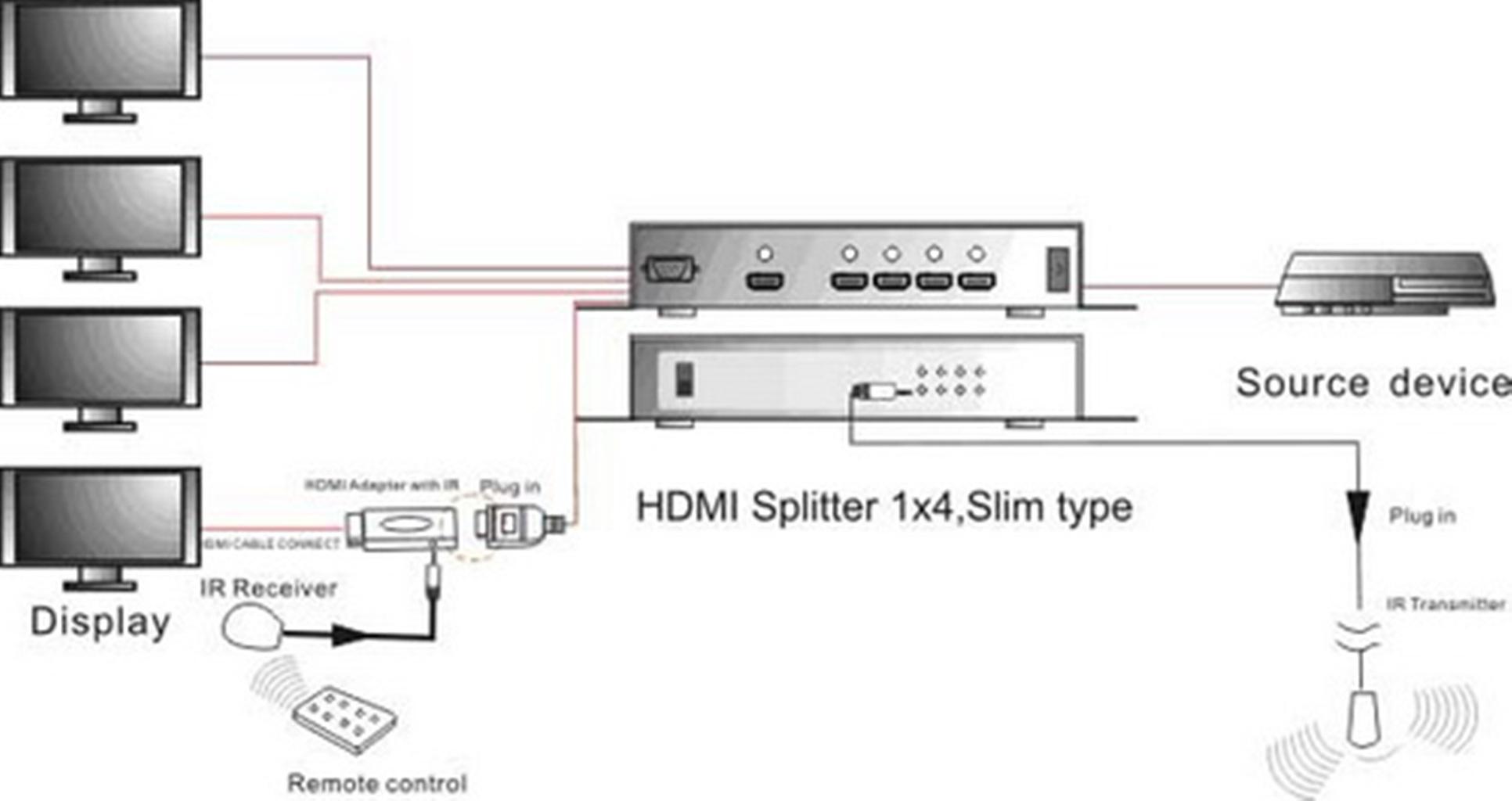 Как подключить компьютер к телевизору через HDMI видео 1