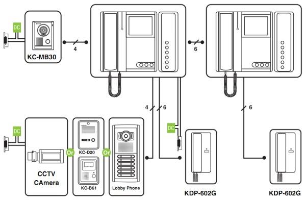 Kocom KVM-301 ч/б видеодомофон